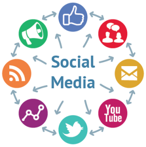 best social marketing in india